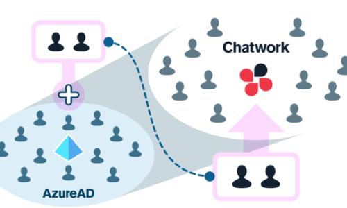 Chatwork株式会社 Chatwork、Azure ADと連携する「ユーザー同期」機能と、利用を一時停止する「ユーザー停止」機能をリリース